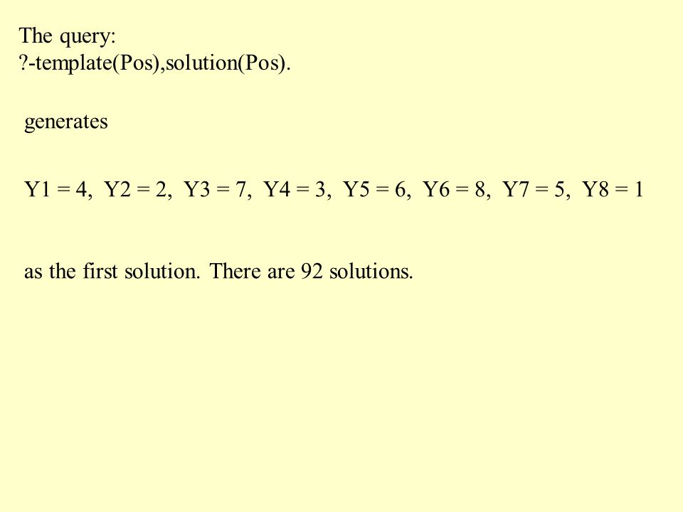 The query: ?-template(Pos),solution(Pos). generates Y1 = 4, Y2 = 2, Y3 = 7, Y4 = 3, Y5 = 6, Y6 = 8, Y7 = 5, Y8 = 1 as the first solution. There are 92