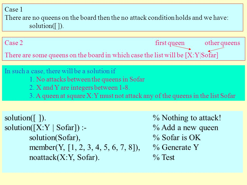 Case 1 There are no queens on the board then the no attack condition holds and we have: solution([ ]). Case 2 first queen other queens There are some