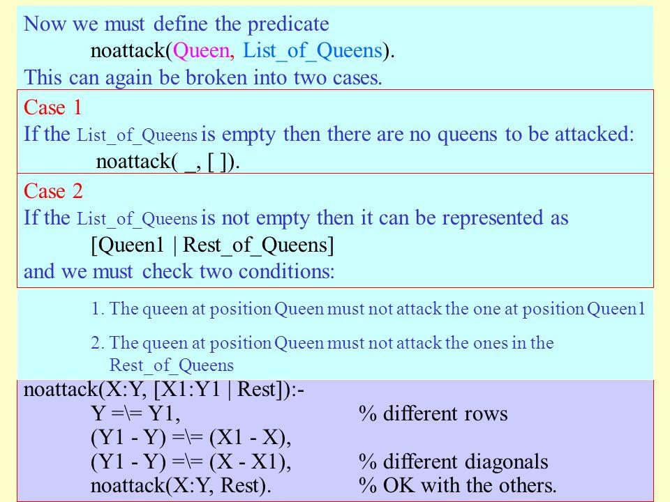 noattack(X:Y, [X1:Y1 | Rest]):- Y =\= Y1, % different rows (Y1 - Y) =\= (X1 - X), (Y1 - Y) =\= (X - X1), % different diagonals noattack(X:Y, Rest).