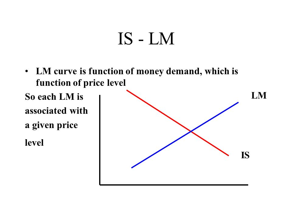 IS - LM LM curve is function of money demand, which is function of price level So each LM is associated with a given price level IS LM