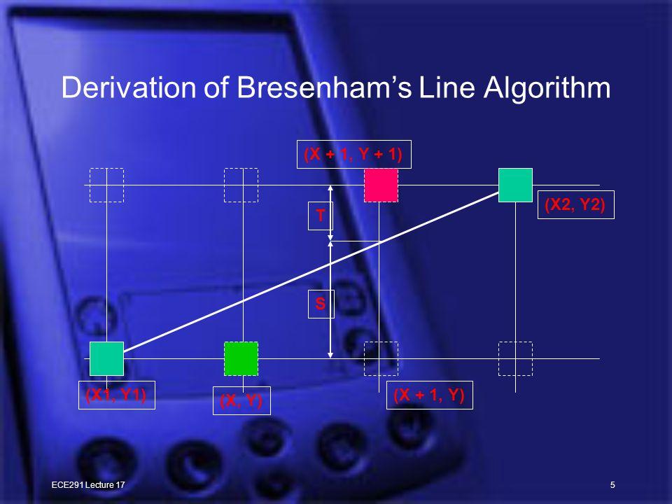ECE291 Lecture 175 Derivation of Bresenham's Line Algorithm (X1, Y1) (X2, Y2) (X + 1, Y) (X + 1, Y + 1) T S (X, Y)