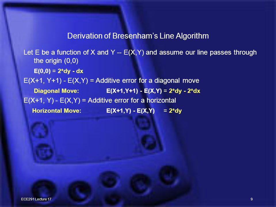 ECE291 Lecture 179 Derivation of Bresenham's Line Algorithm Let E be a function of X and Y -- E(X,Y) and assume our line passes through the origin (0,0) E(0,0) = 2*dy - dx E(X+1, Y+1) - E(X,Y) = Additive error for a diagonal move Diagonal Move: E(X+1,Y+1) - E(X,Y) = 2*dy - 2*dx E(X+1, Y) - E(X,Y) = Additive error for a horizontal Horizontal Move: E(X+1,Y) - E(X,Y) = 2*dy