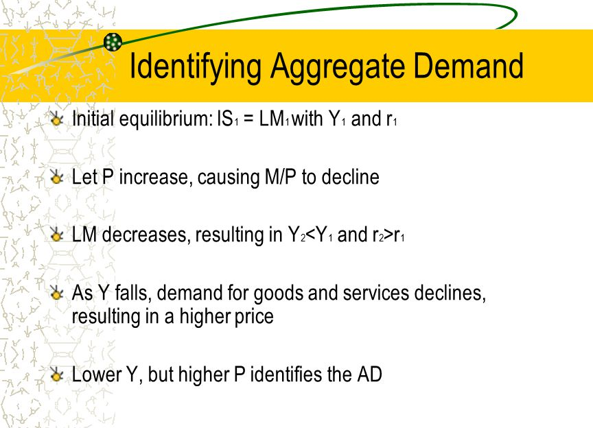 Identifying Aggregate Demand Initial equilibrium: IS 1 = LM 1 with Y 1 and r 1 Let P increase, causing M/P to decline LM decreases, resulting in Y 2 r