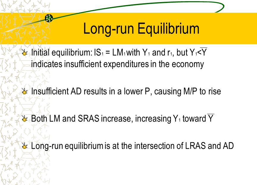 Long-run Equilibrium Initial equilibrium: IS 1 = LM 1 with Y 1 and r 1, but Y 1 <Y indicates insufficient expenditures in the economy Insufficient AD