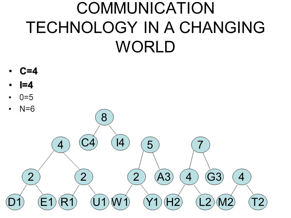 COMMUNICATION TECHNOLOGY IN A CHANGING WORLD C=4C=4 I=4I=4 0=5 N=6 D1E1 2 R1U1 2 W1Y1 2 H2L2 4 M2T2 4 4 A3 5 G3 7 C4I4 8