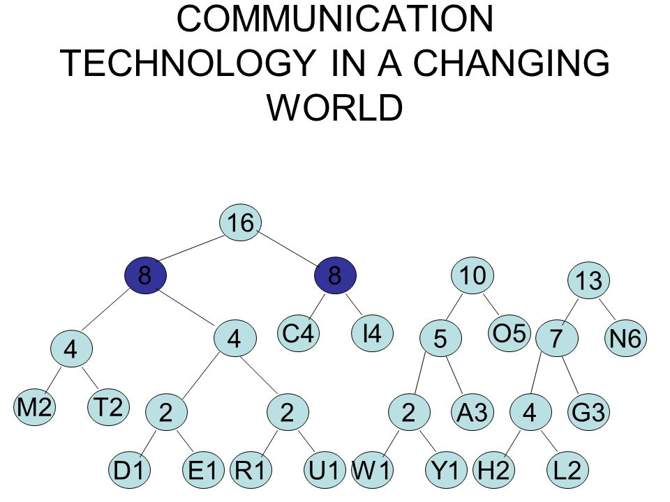 COMMUNICATION TECHNOLOGY IN A CHANGING WORLD D1E1 2 R1U1 2 W1Y1 2 H2L2 4 M2T2 4 4 A3 5 G3 7 C4I4 8 8 O5 10 N6 13 16