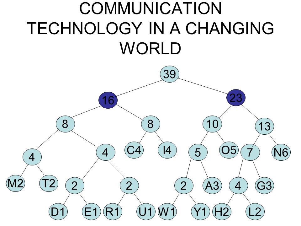COMMUNICATION TECHNOLOGY IN A CHANGING WORLD D1E1 2 R1U1 2 W1Y1 2 H2L2 4 M2T2 4 4 A3 5 G3 7 C4I4 8 8 O5 10 N6 13 16 23 39