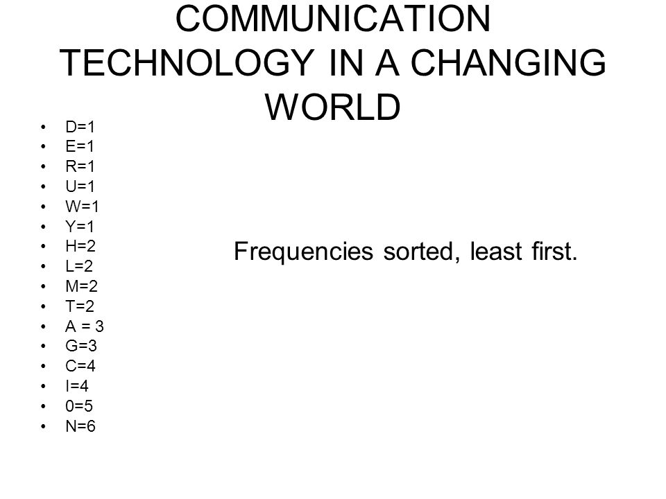 COMMUNICATION TECHNOLOGY IN A CHANGING WORLD D=1 E=1 R=1 U=1 W=1 Y=1 H=2 L=2 M=2 T=2 A = 3 G=3 C=4 I=4 0=5 N=6 Frequencies sorted, least first.