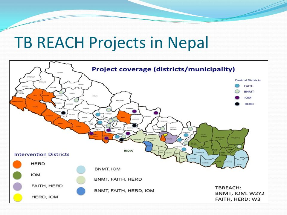 TB REACH Projects in Nepal