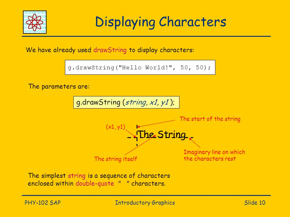 PHY-102 SAPIntroductory GraphicsSlide 10 Displaying Characters We have already used drawString to display characters: g.drawString( Hello World! , 50, 50); g.drawString (string, x1, y1 ); The parameters are: The String Imaginary line on which the characters rest The start of the string The string itself The simplest string is a sequence of characters enclosed within double-quote characters.