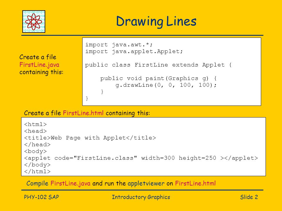PHY-102 SAPIntroductory GraphicsSlide 2 Drawing Lines import java.awt.*; import java.applet.Applet; public class FirstLine extends Applet { public voi