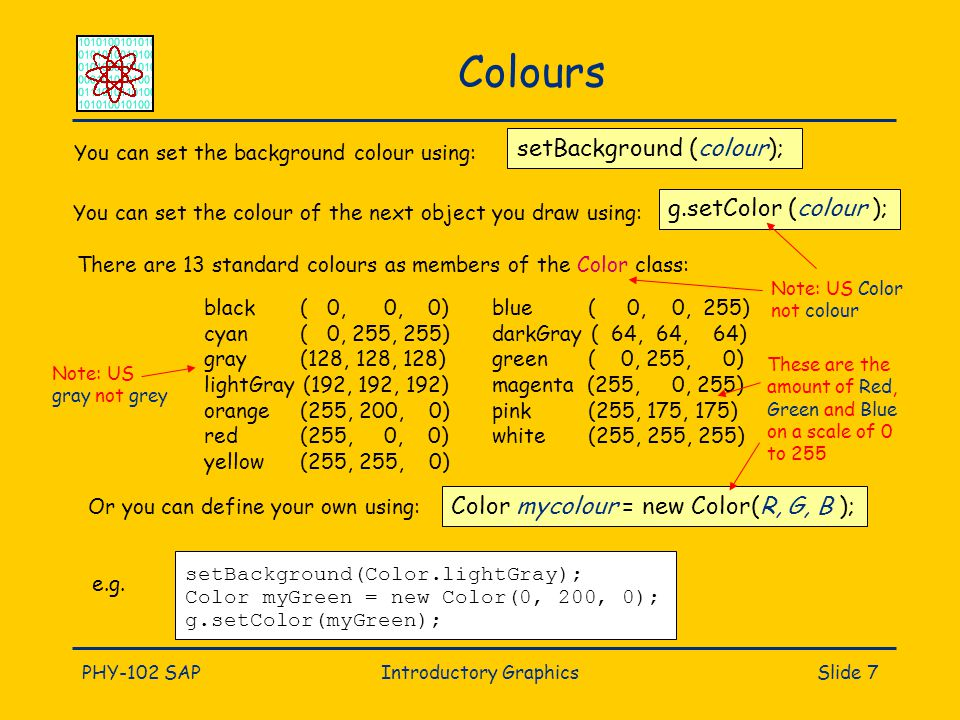 PHY-102 SAPIntroductory GraphicsSlide 7 Colours You can set the background colour using: You can set the colour of the next object you draw using: setBackground (colour); g.setColor (colour ); Note: US Color not colour There are 13 standard colours as members of the Color class: black( 0, 0, 0)blue( 0, 0, 255) cyan ( 0, 255, 255)darkGray ( 64, 64, 64) gray (128, 128, 128)green( 0, 255, 0) lightGray (192, 192, 192)magenta (255, 0, 255) orange(255, 200, 0)pink(255, 175, 175) red(255, 0, 0)white (255, 255, 255) yellow (255, 255, 0) Color mycolour = new Color(R, G, B ); Or you can define your own using: setBackground(Color.lightGray); Color myGreen = new Color(0, 200, 0); g.setColor(myGreen); e.g.