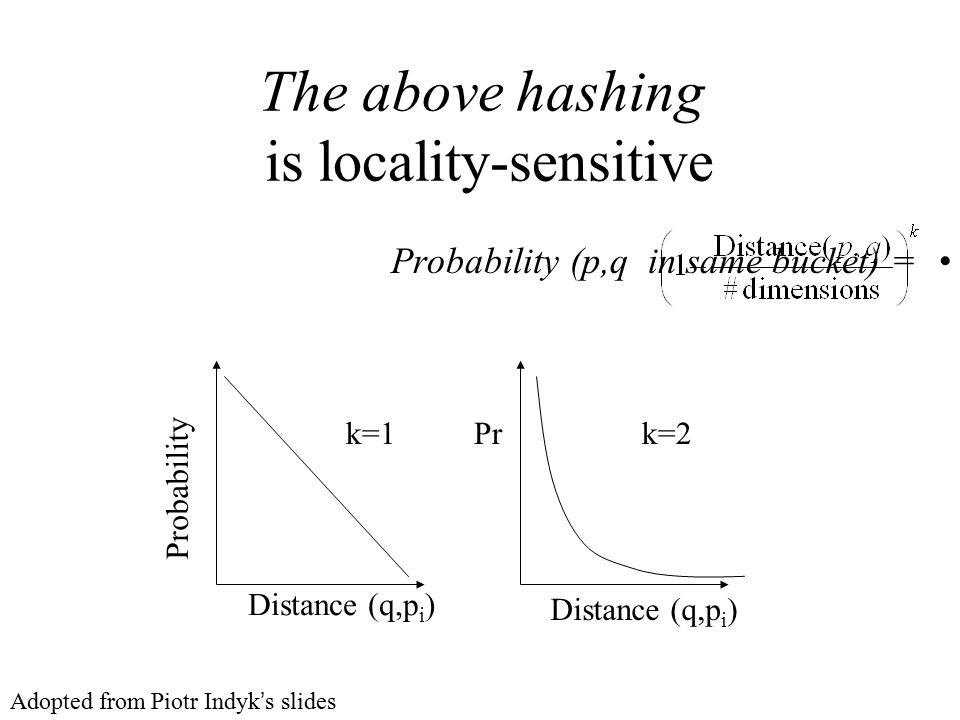 The above hashing is locality-sensitive Probability (p,q in same bucket) = k=1k=2 Distance (q,p i ) Probability Pr Adopted from Piotr Indyk ' s slides