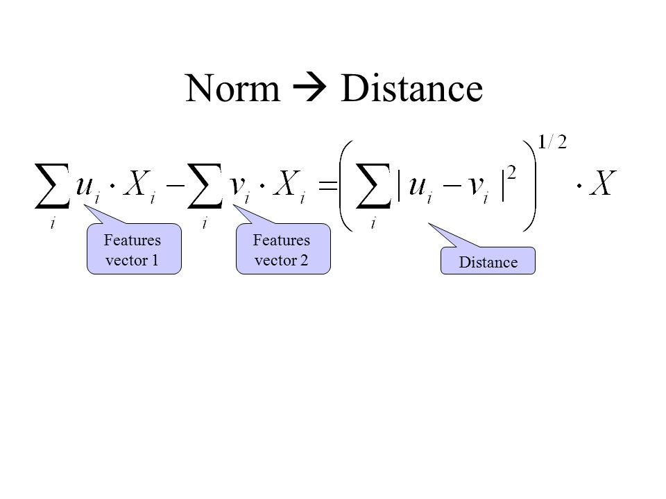 Norm  Distance Features vector 1 Features vector 2 Distance