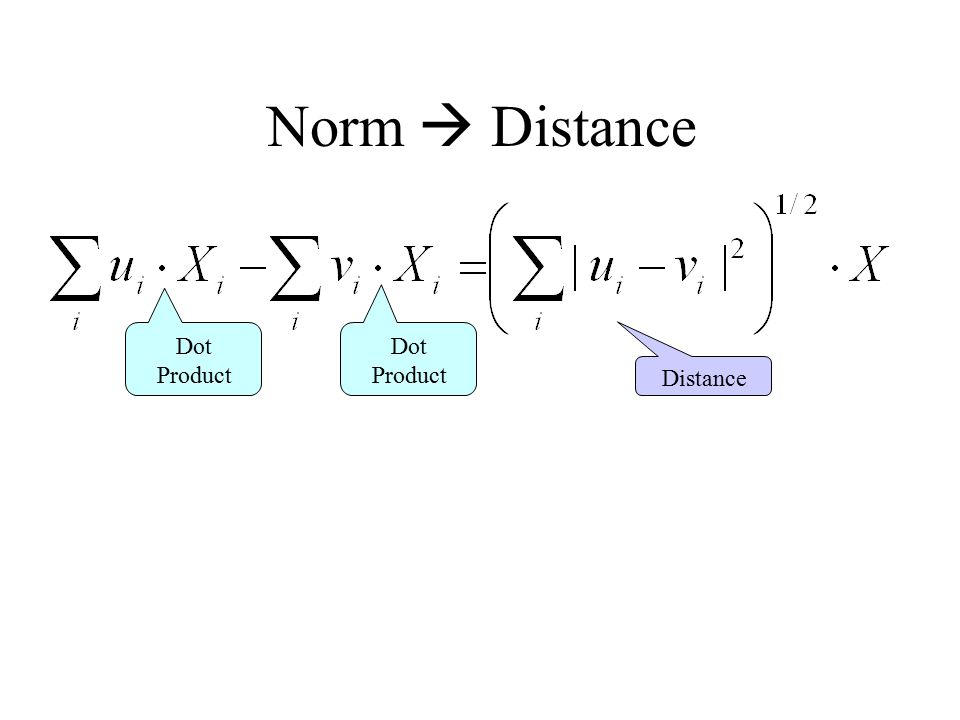 Norm  Distance Dot Product Distance