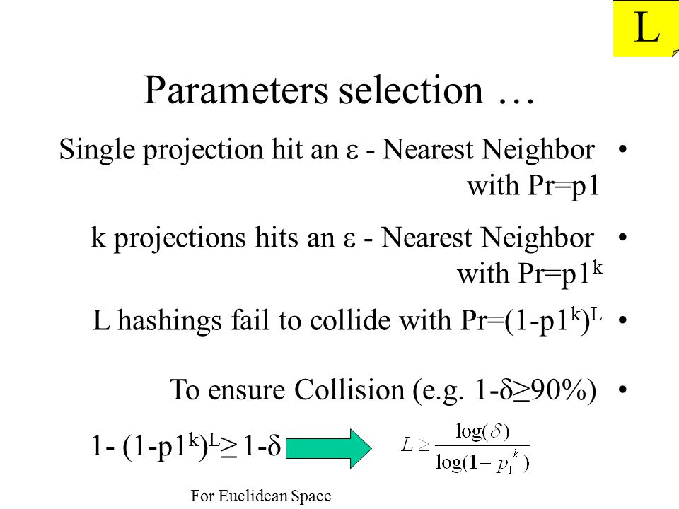 Parameters selection … For Euclidean Space Single projection hit an  - Nearest Neighbor with Pr=p1 k projections hits an  - Nearest Neighbor with Pr