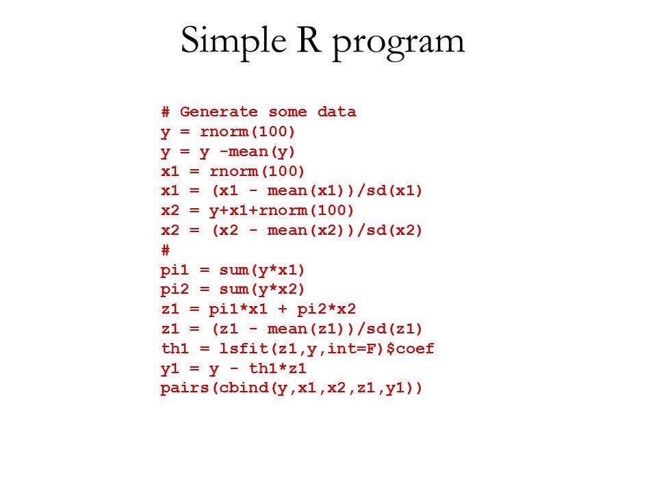 Scatter Matrix of intermediate vars