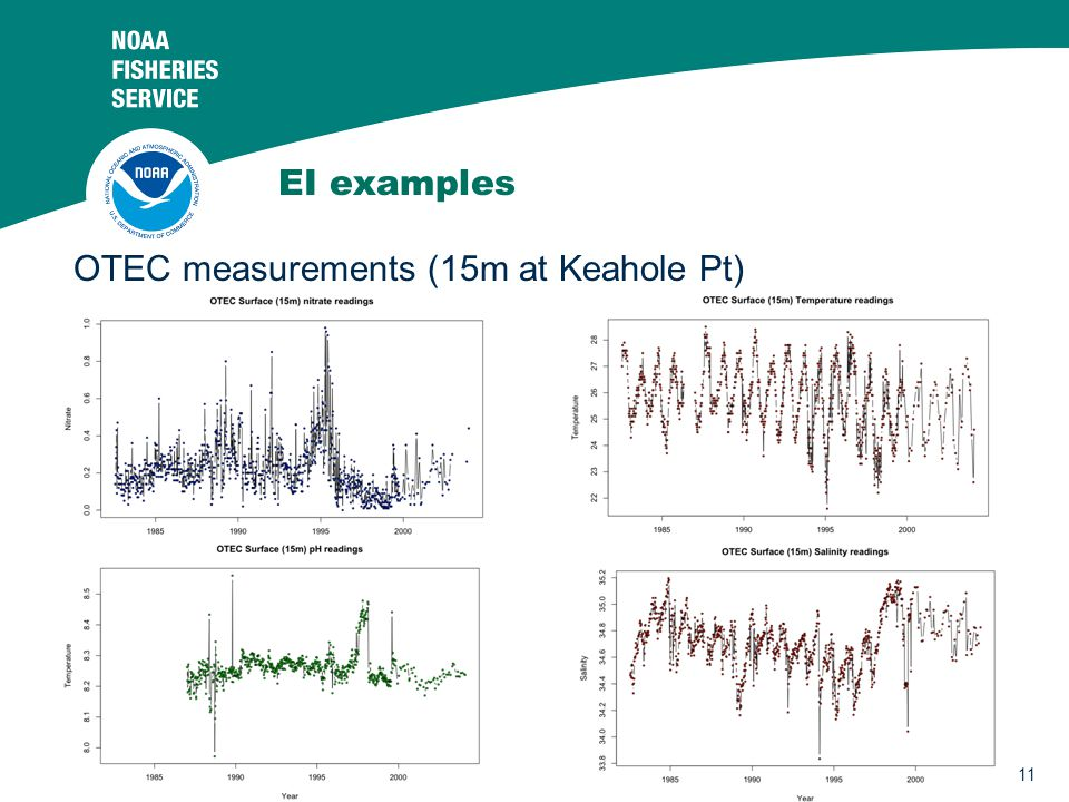 11 EI examples OTEC measurements (15m at Keahole Pt)