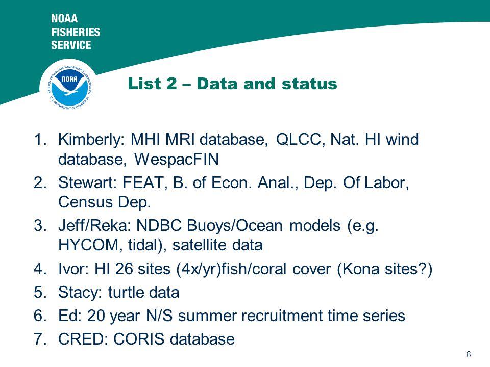 8 List 2 – Data and status 1.Kimberly: MHI MRI database, QLCC, Nat.