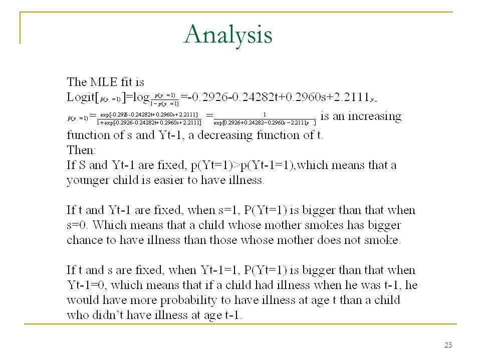 25 Analysis