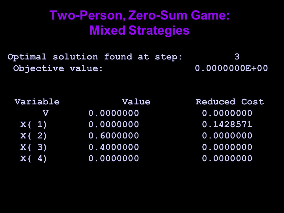 Two-Person, Zero-Sum Game: Mixed Strategies Optimal solution found at step: 3 Objective value: 0.0000000E+00 Variable Value Reduced Cost V 0.0000000 0.0000000 X( 1) 0.0000000 0.1428571 X( 2) 0.6000000 0.0000000 X( 3) 0.4000000 0.0000000 X( 4) 0.0000000 0.0000000