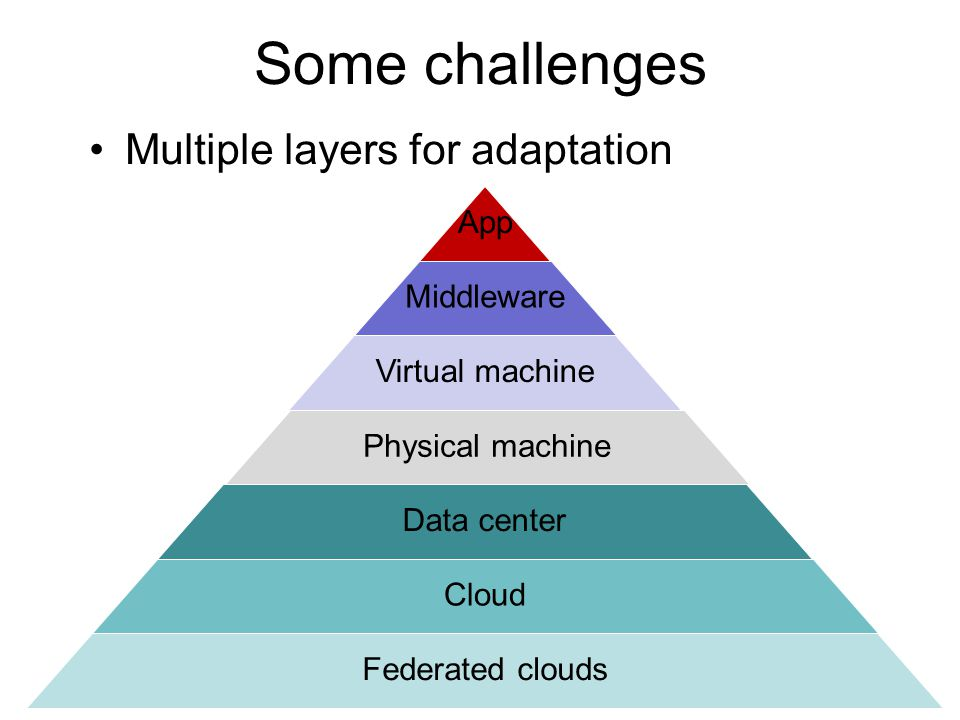 Some challenges Multiple layers for adaptation App Middleware Virtual machine Physical machine Data center Cloud Federated clouds