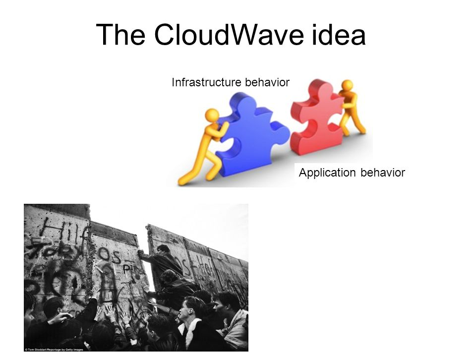 The CloudWave idea Infrastructure behavior Application behavior