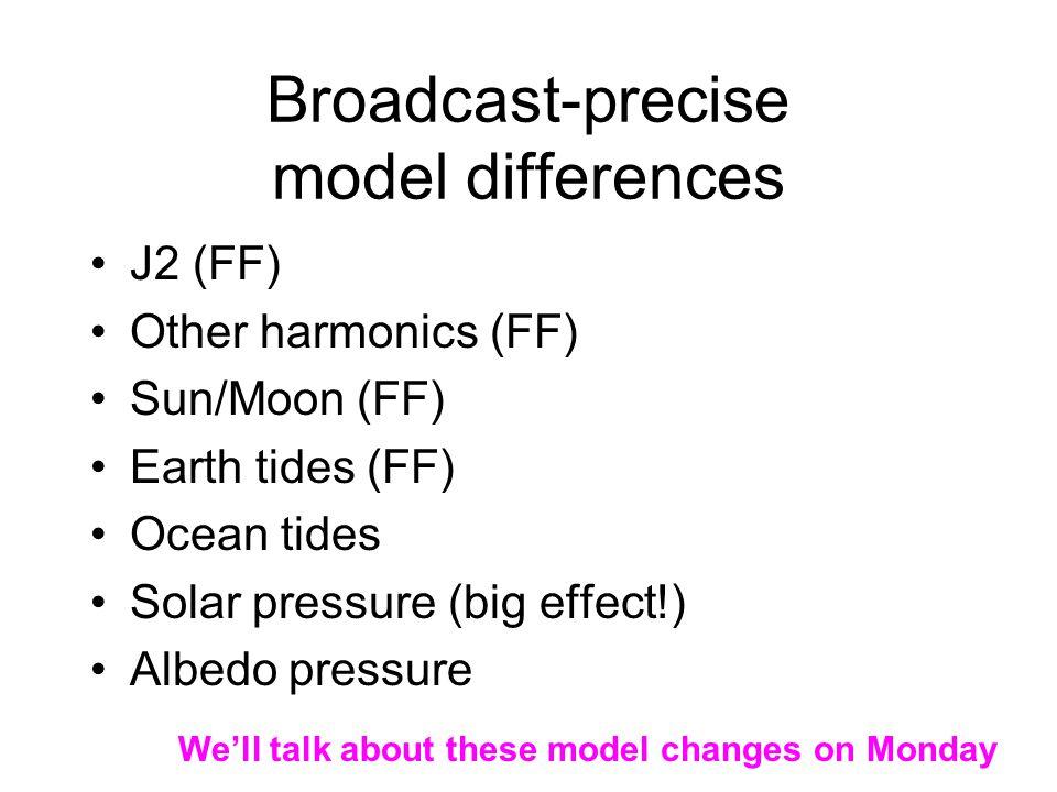 Broadcast-precise model differences J2 (FF) Other harmonics (FF) Sun/Moon (FF) Earth tides (FF) Ocean tides Solar pressure (big effect!) Albedo pressu