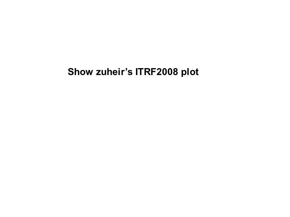 Show zuheir's ITRF2008 plot