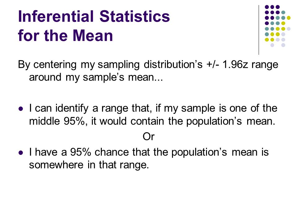 Inferential Statistics for the Mean By centering my sampling distribution's +/- 1.96z range around my sample's mean... I can identify a range that, if