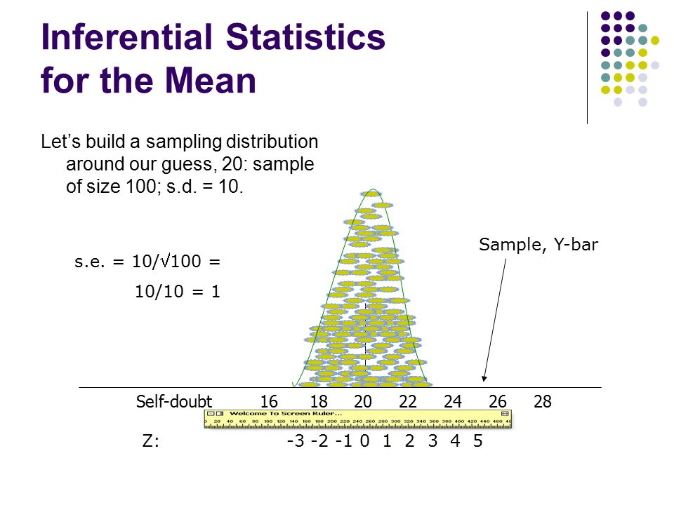 Inferential Statistics for the Mean Let's build a sampling distribution around our guess, 20: sample of size 100; s.d. = 10. s.e. = 10/100 = 10/10 =