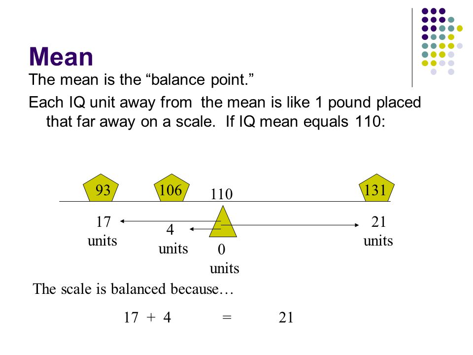 Standard Deviation 1.Larger s.d. = greater amounts of variation around the mean.