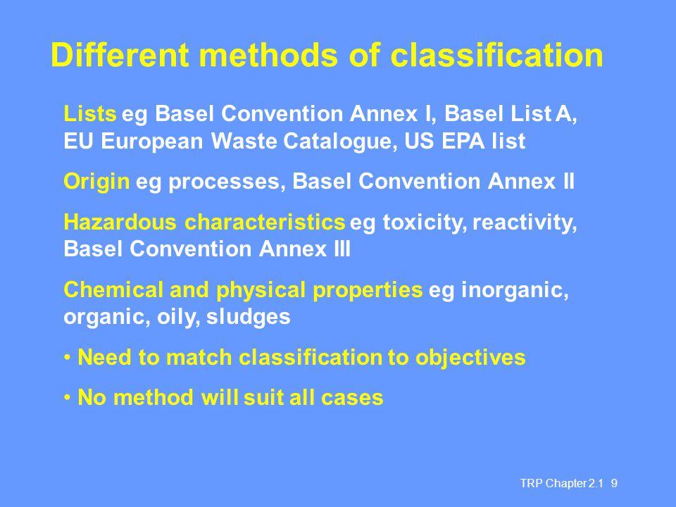 TRP Chapter 2.1 9 Different methods of classification Lists eg Basel Convention Annex I, Basel List A, EU European Waste Catalogue, US EPA list Origin