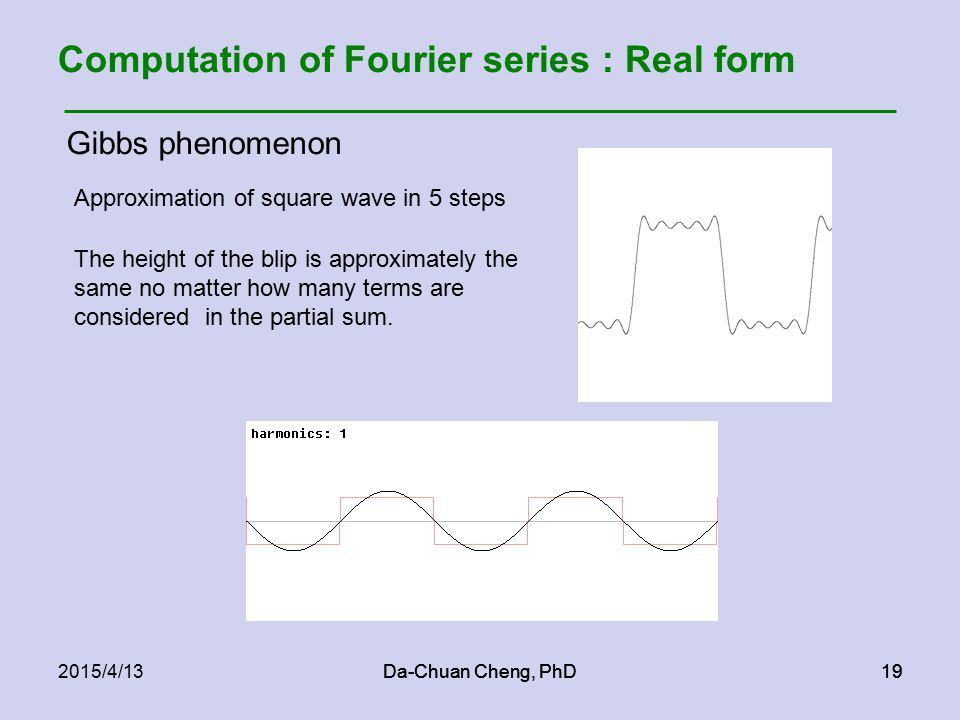 Da-Chuan Cheng, PhD192015/4/13Da-Chuan Cheng, PhD19 Computation of Fourier series : Real form Gibbs phenomenon Approximation of square wave in 5 steps The height of the blip is approximately the same no matter how many terms are considered in the partial sum.
