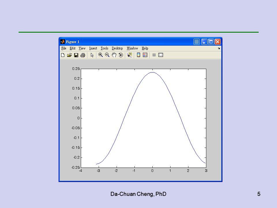 Da-Chuan Cheng, PhD5 5