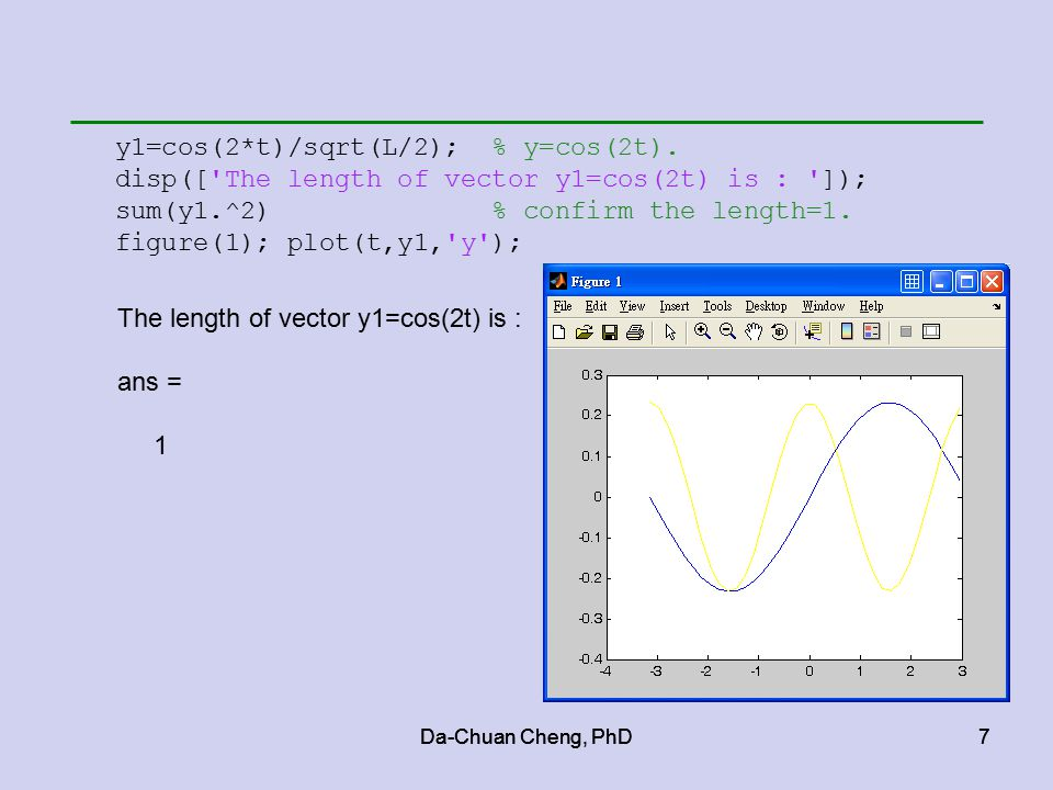 Da-Chuan Cheng, PhD7 7 y1=cos(2*t)/sqrt(L/2); % y=cos(2t).