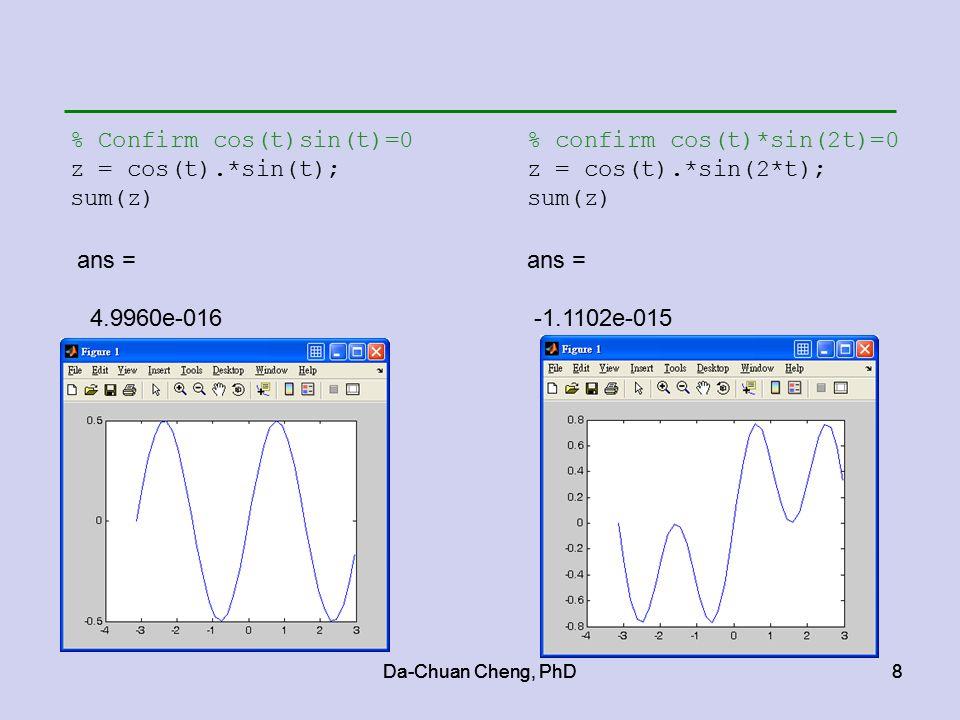 Da-Chuan Cheng, PhD8 8 % Confirm cos(t)sin(t)=0 z = cos(t).*sin(t); sum(z) ans = 4.9960e-016 % confirm cos(t)*sin(2t)=0 z = cos(t).*sin(2*t); sum(z) ans = -1.1102e-015