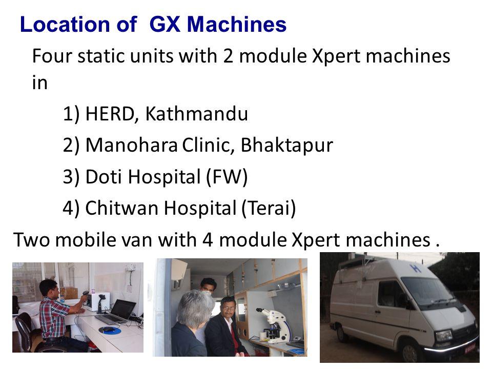 Location of GX Machines Four static units with 2 module Xpert machines in 1) HERD, Kathmandu 2) Manohara Clinic, Bhaktapur 3) Doti Hospital (FW) 4) Chitwan Hospital (Terai) Two mobile van with 4 module Xpert machines.