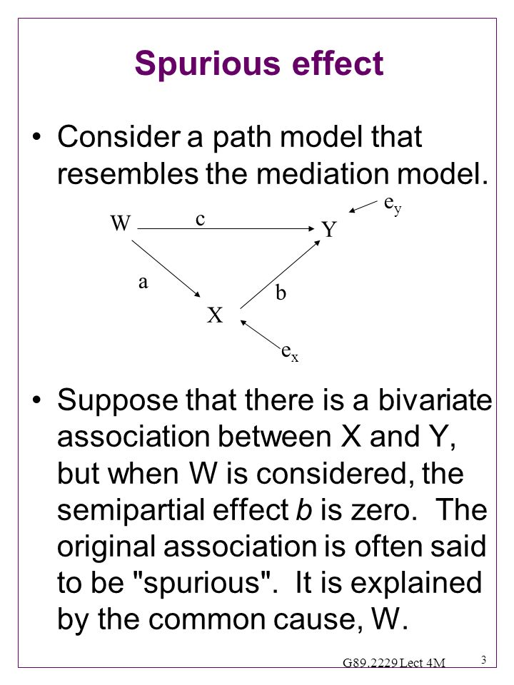 3 G89.2229 Lect 4M Spurious effect Consider a path model that resembles the mediation model.