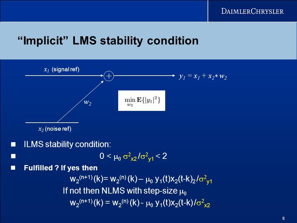 8 Implicit LMS stability condition w2w2 x 1 (signal ref) x 2 (noise ref) + ILMS stability condition: 0 <     x2 /   y1 < 2 Fulfilled .