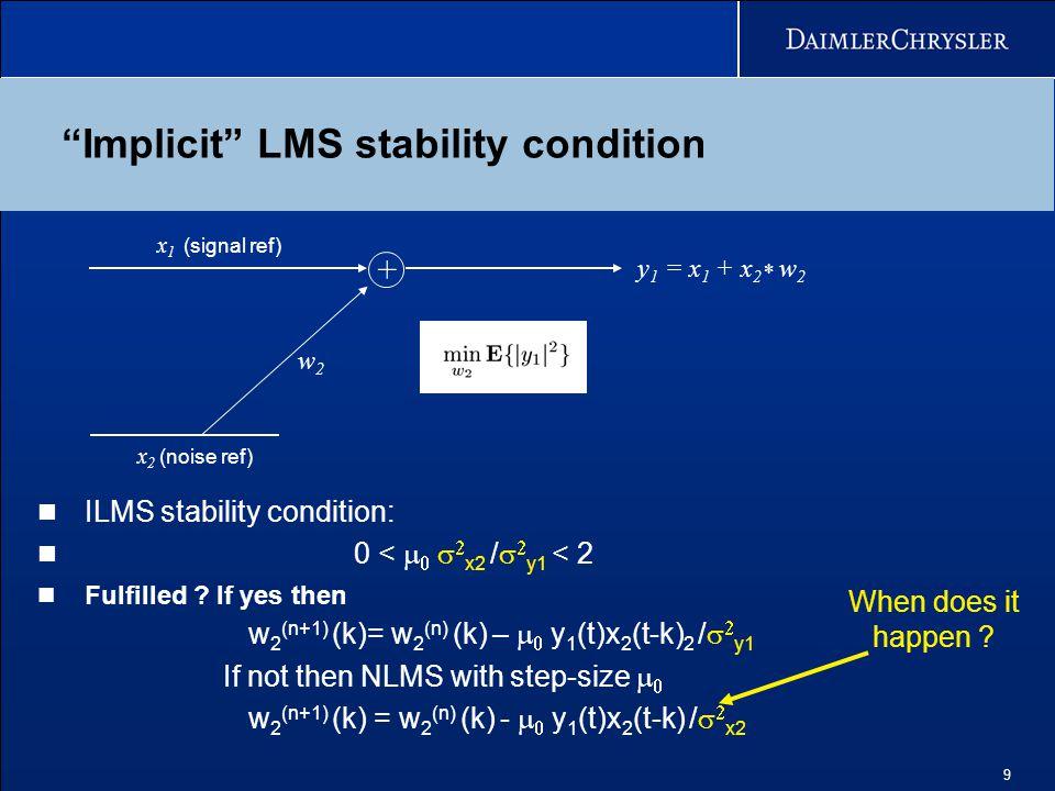 9 Implicit LMS stability condition w2w2 x 1 (signal ref) x 2 (noise ref) + ILMS stability condition: 0 <     x2 /   y1 < 2 Fulfilled .