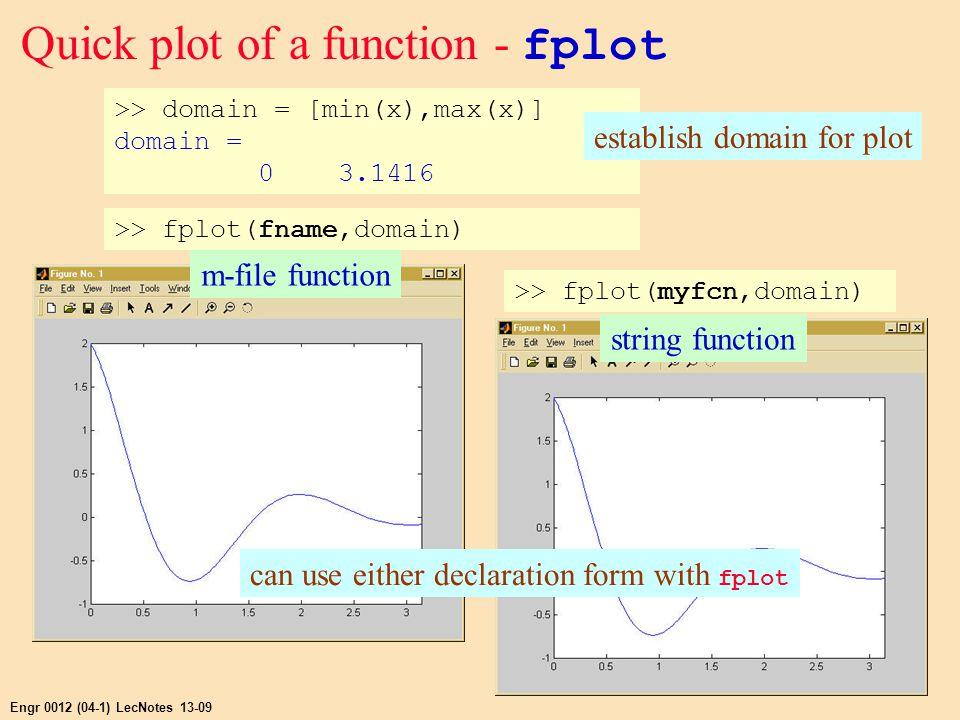 Engr 0012 (04-1) LecNotes 13-10 Finding roots - fzero xzero = fzero(fcn_name,approximate location of root) >> xzero1 = fzero(fname,0.5) xzero1 = 0.5236 >> xzero2 = fzero(myfcn,1.5) xzero2 = 1.5708 can use either declaration form with fzero