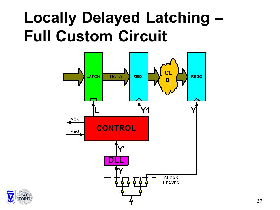 ICS- FORTH 27 Locally Delayed Latching – Full Custom Circuit