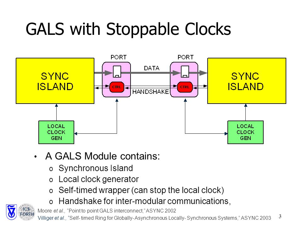 ICS- FORTH 3 GALS with Stoppable Clocks A GALS Module contains: o Synchronous Island o Local clock generator o Self-timed wrapper (can stop the local clock) o Handshake for inter-modular communications, Moore et al., Point to point GALS interconnect, ASYNC 2002 Villiger et al., Self- timed Ring for Globally- Asynchronous Locally- Synchronous Systems, ASYNC 2003