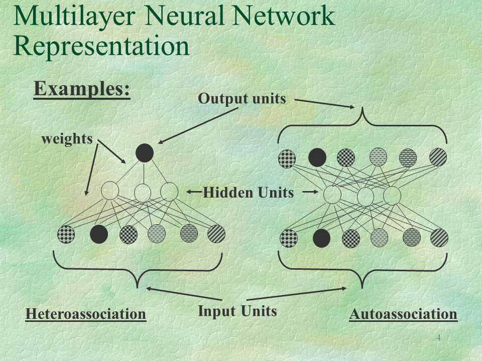 4 Multilayer Neural Network Representation Examples: Input Units Hidden Units Output units weights AutoassociationHeteroassociation