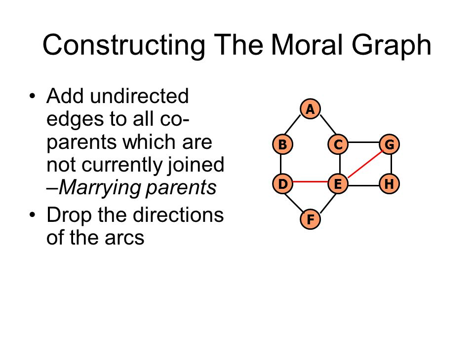 Constructing The Moral Graph Add undirected edges to all co- parents which are not currently joined –Marrying parents Drop the directions of the arcs A B D C E G F H