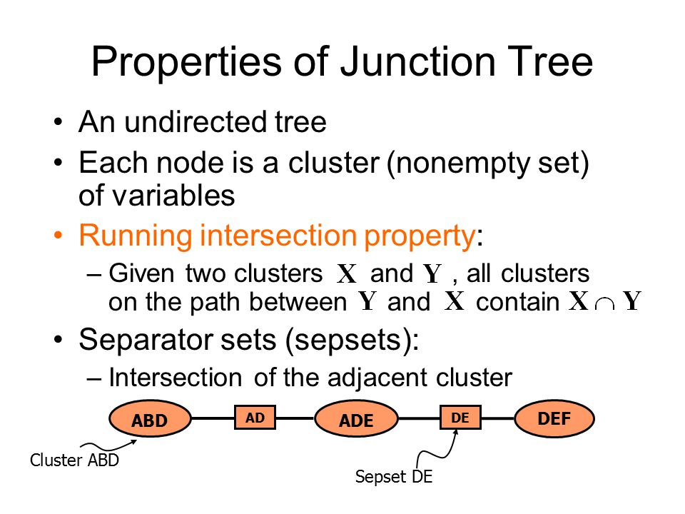 Properties of Junction Tree An undirected tree Each node is a cluster (nonempty set) of variables Running intersection property: –Given two clusters and, all clusters on the path between and contain Separator sets (sepsets): –Intersection of the adjacent cluster ADEABD DEF ADDE Cluster ABD Sepset DE
