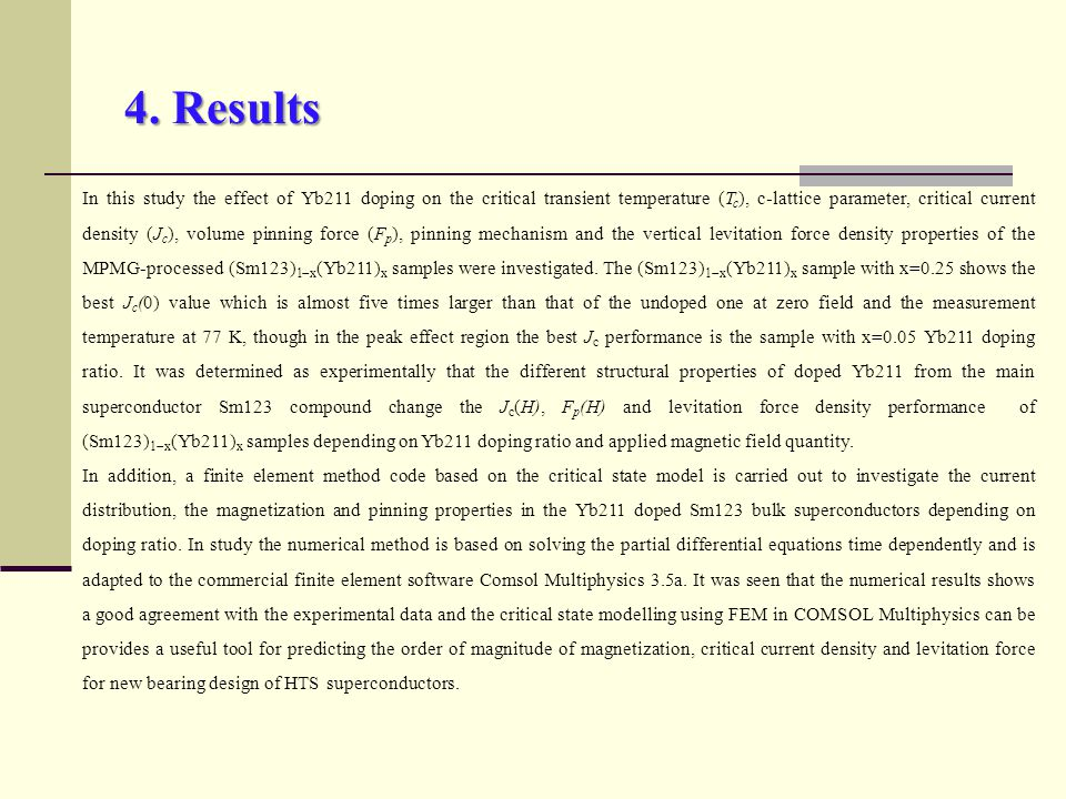 4. Results In this study the effect of Yb211 doping on the critical transient temperature (T c ), c-lattice parameter, critical current density (J c )