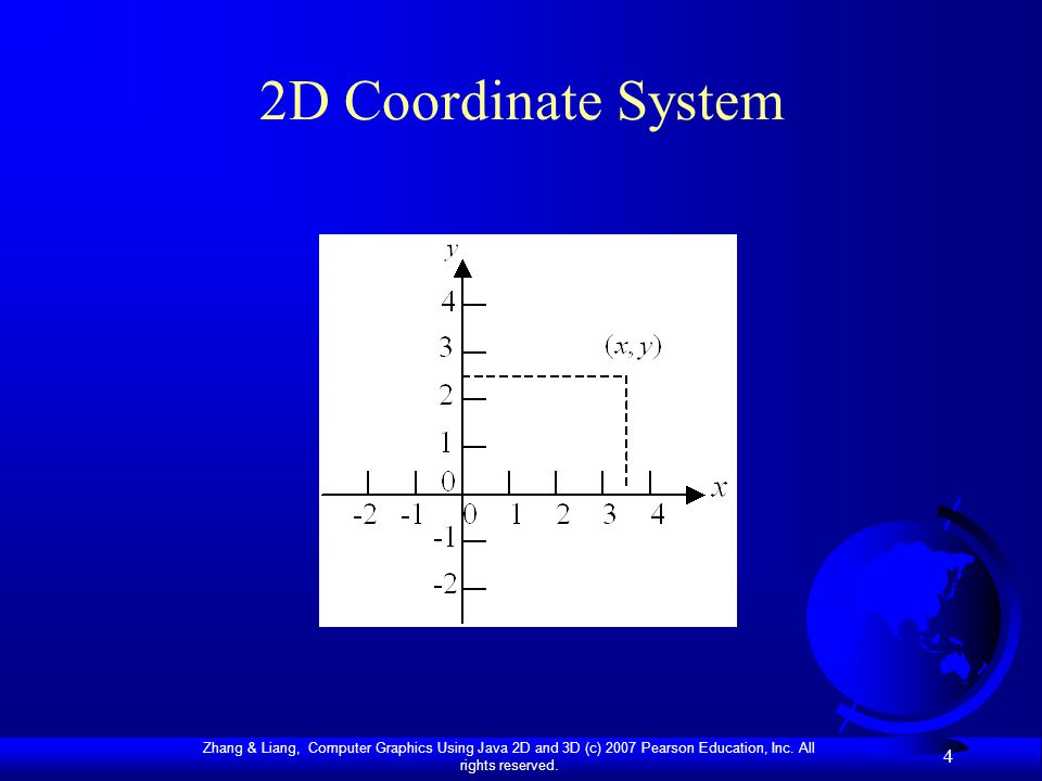 Zhang & Liang, Computer Graphics Using Java 2D and 3D (c) 2007 Pearson Education, Inc.
