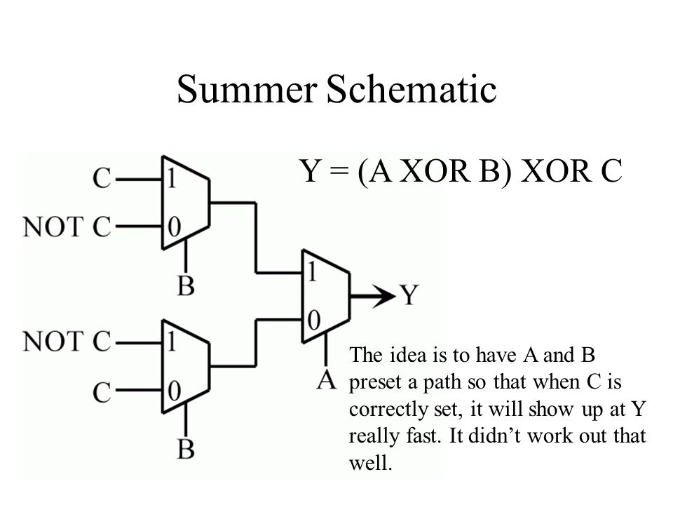 Summer Schematic The idea is to have A and B preset a path so that when C is correctly set, it will show up at Y really fast.